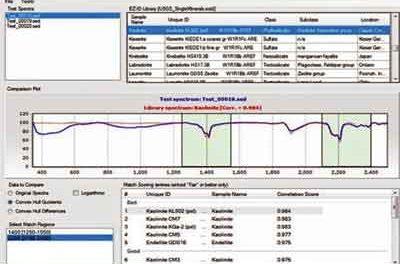 Software ID Mineral Ofrece Procesamiento Por Lotes
