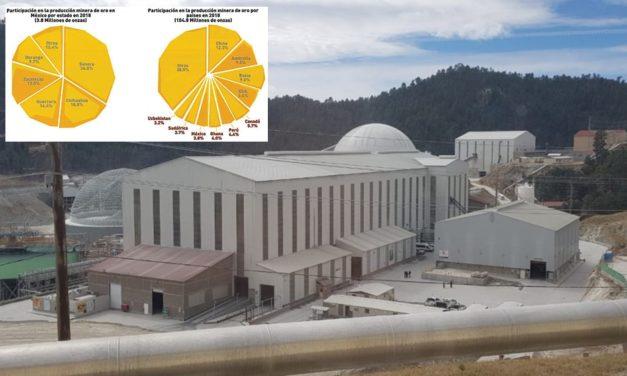 Nuevo Escenario Minero en México